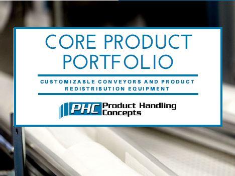 Core Product Portfolio