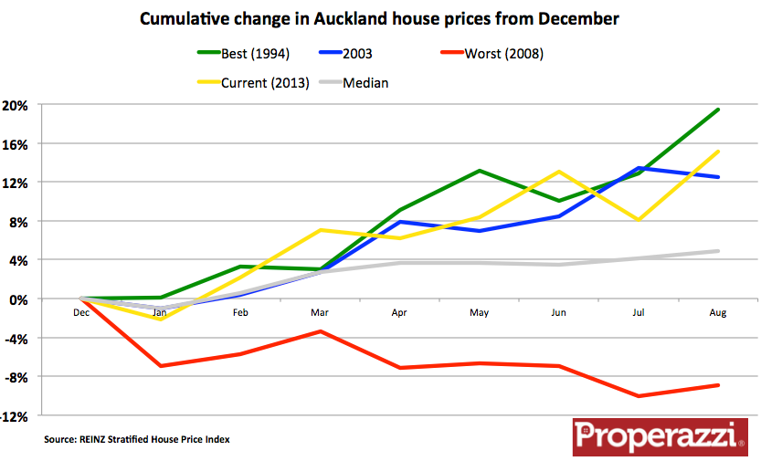 Akl Strt Dec Index inc 2003.png