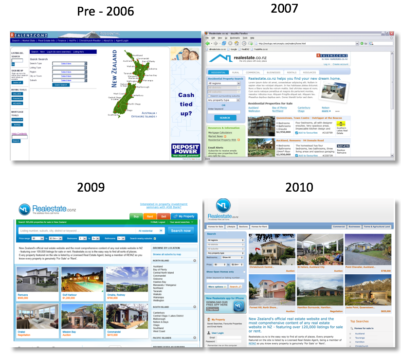 Is Realestate co nz ready to launch their new site? — Properazzi