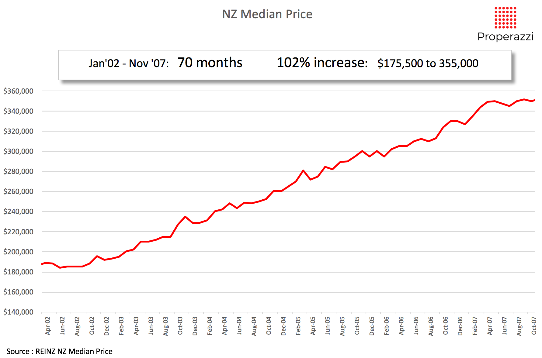 RE_market_before_corrections_92_to_date_analysis.png