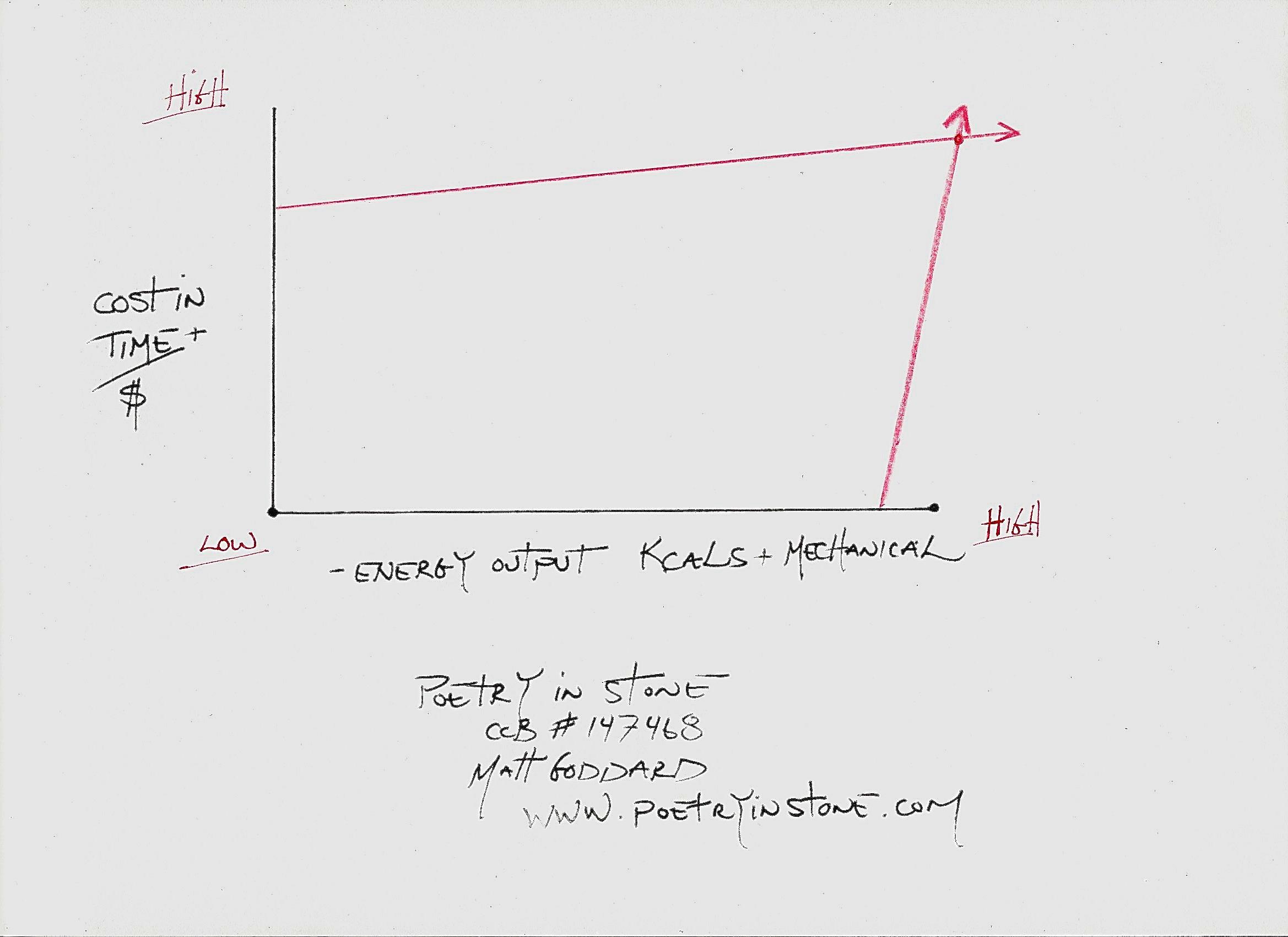 Cost-Energy Graph.jpeg