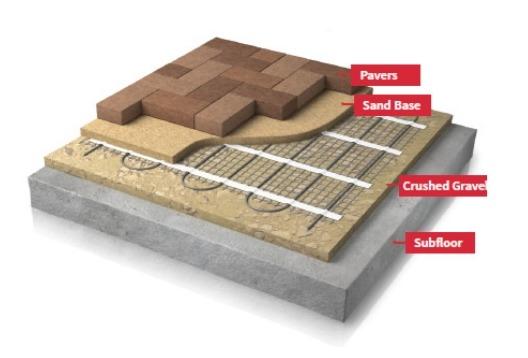 snow melt mat installation under pavers