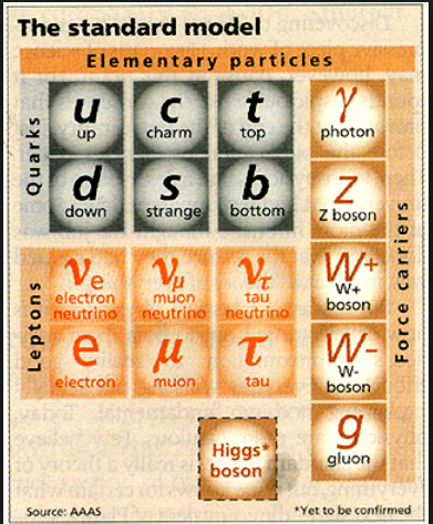 We see the  atomic SYMBOLS and their anger   VIA  the transformation of those INTERNAL atomic feelings  into EXTERNAL display format using atomic bio-physics humanoids  .....  such a battle  was  the Margaret Mead  tau neutrino expression   ....  the atomic social science shooting   at Vt assigned location --> Virginia TECH.