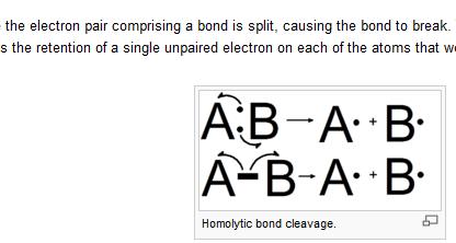 chemistry bond homo  break solomon.PNG