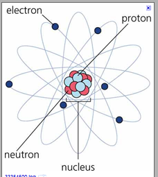 picture - atom 22.PNG