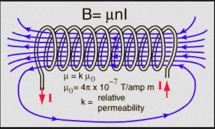 solenoid coil bresvshnex.PNG
