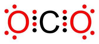 carbon dioxide 2.jpg