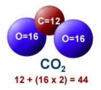 Carbon dioxide 44.PNG