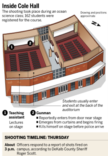 Cole hall  seats.PNG