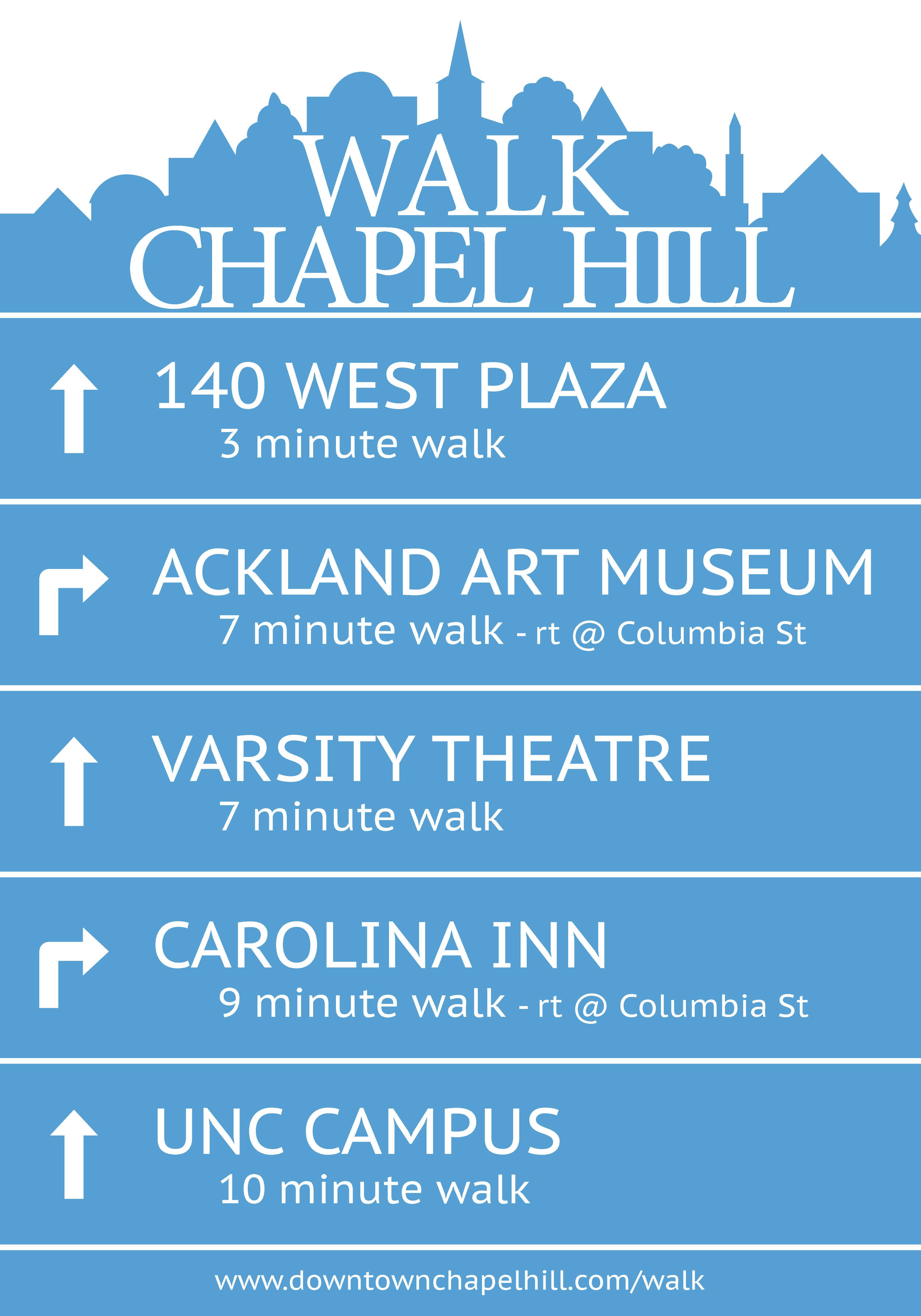 An example of a Walk Chapel Hill sign
