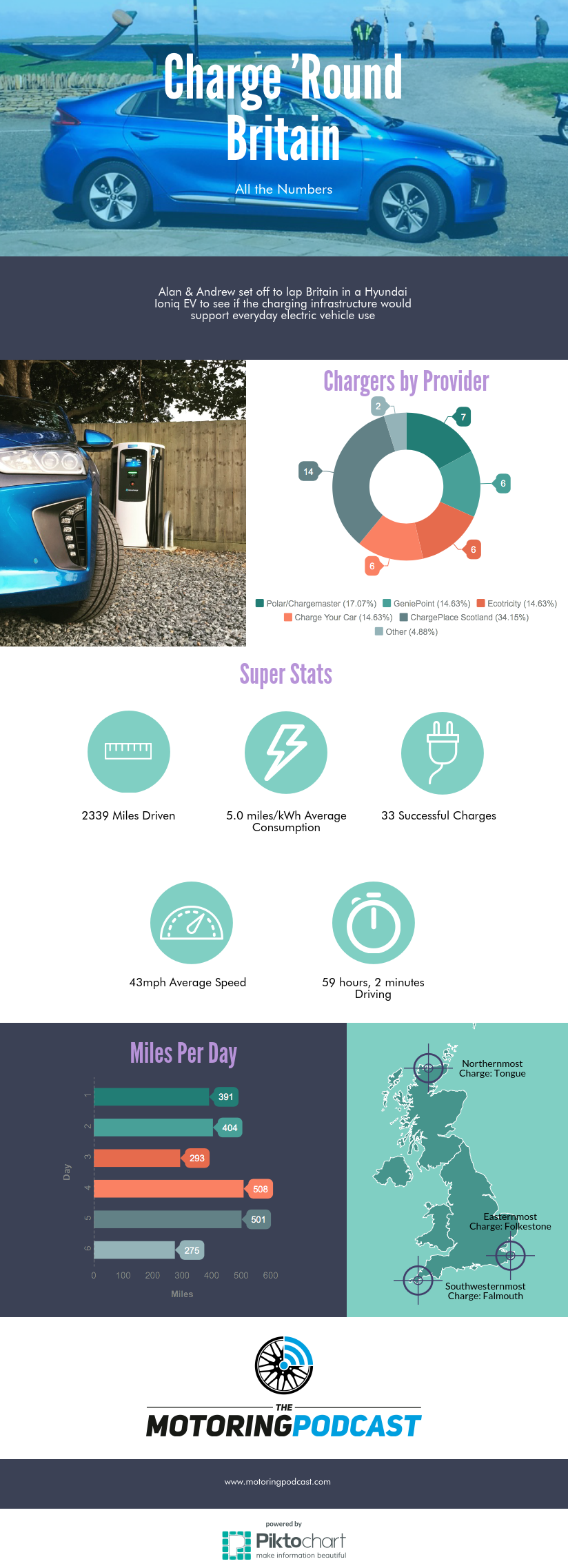 MPCRB Infographic