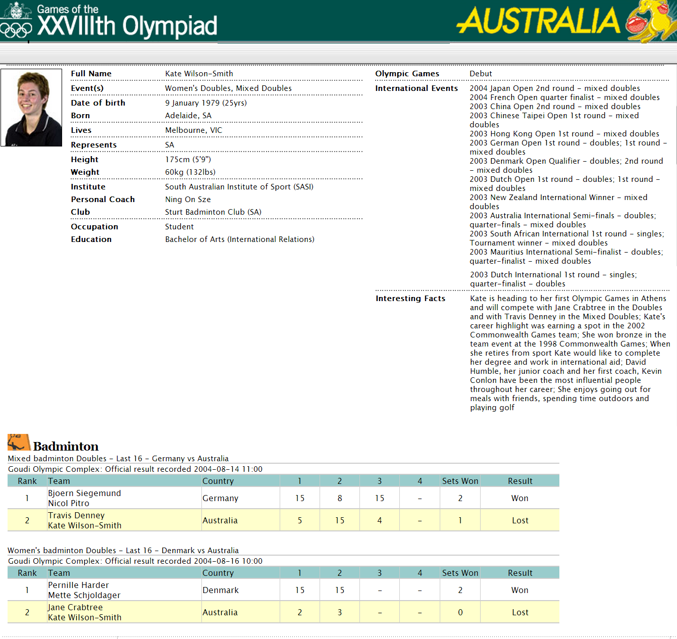 2004 Greece Olympic Games - biography and match results  National Library of Australia web archive Pandora