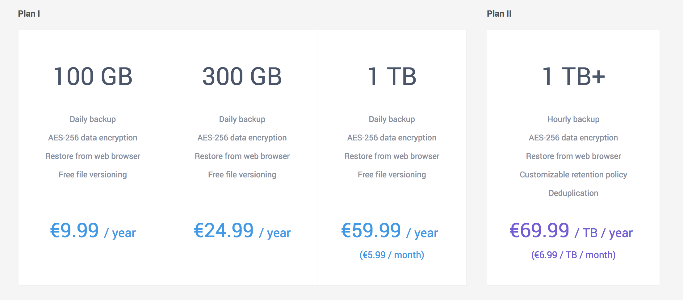 No longer talking about paying for unlimited storage, Cloud Storage for the NAS is per TB of storage.