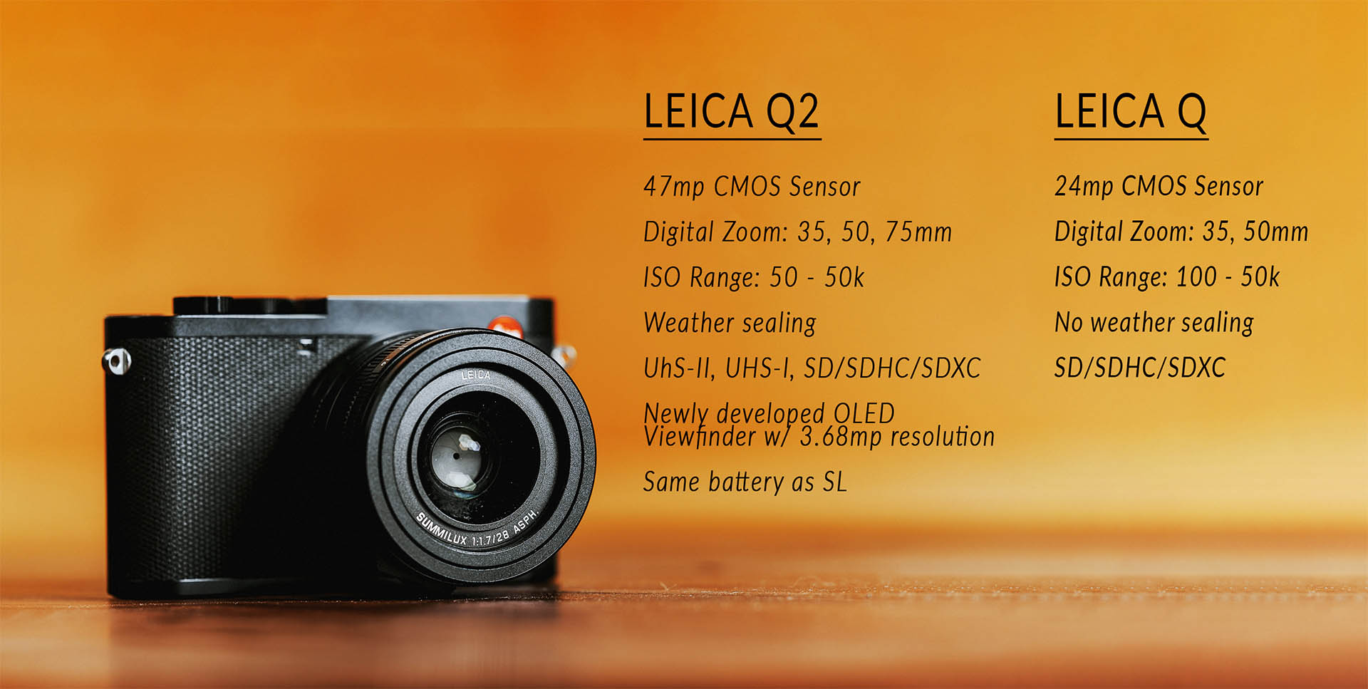 Leica-Q2-Review-1.jpg