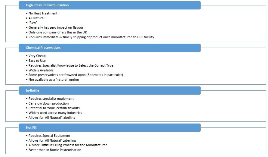 Presentation Overview.PDF