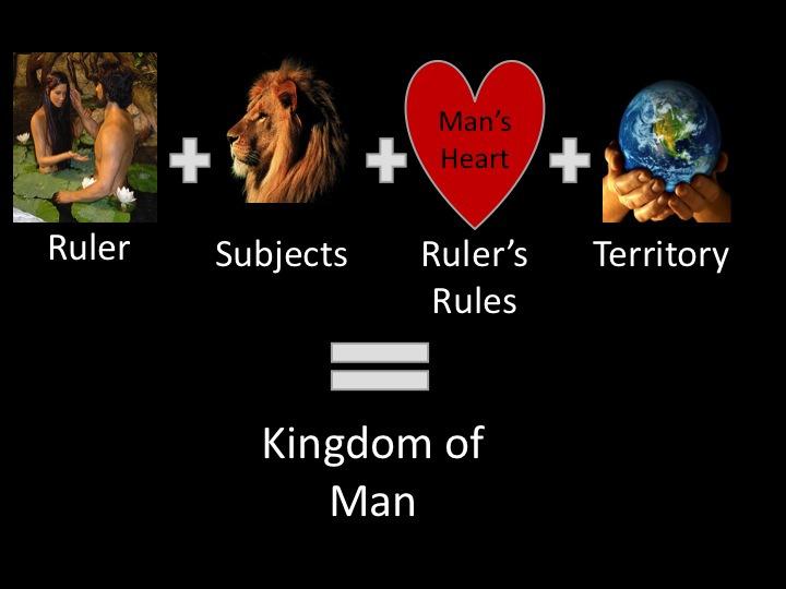 The Kingdom of God 03