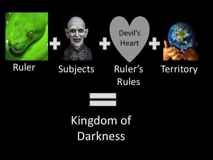 The Kingdom of God 04