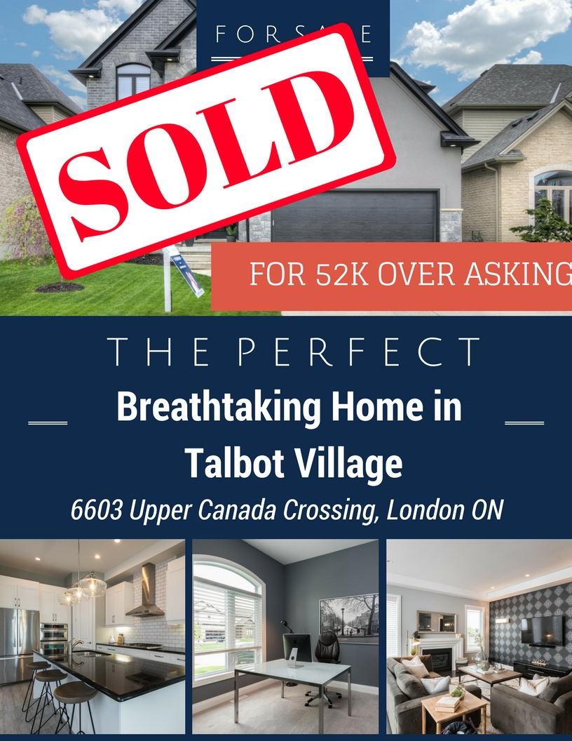 SOLD 6603 Upper Canada Crossing Sales Package.jpg