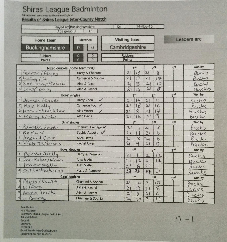 u15 scores.jpg