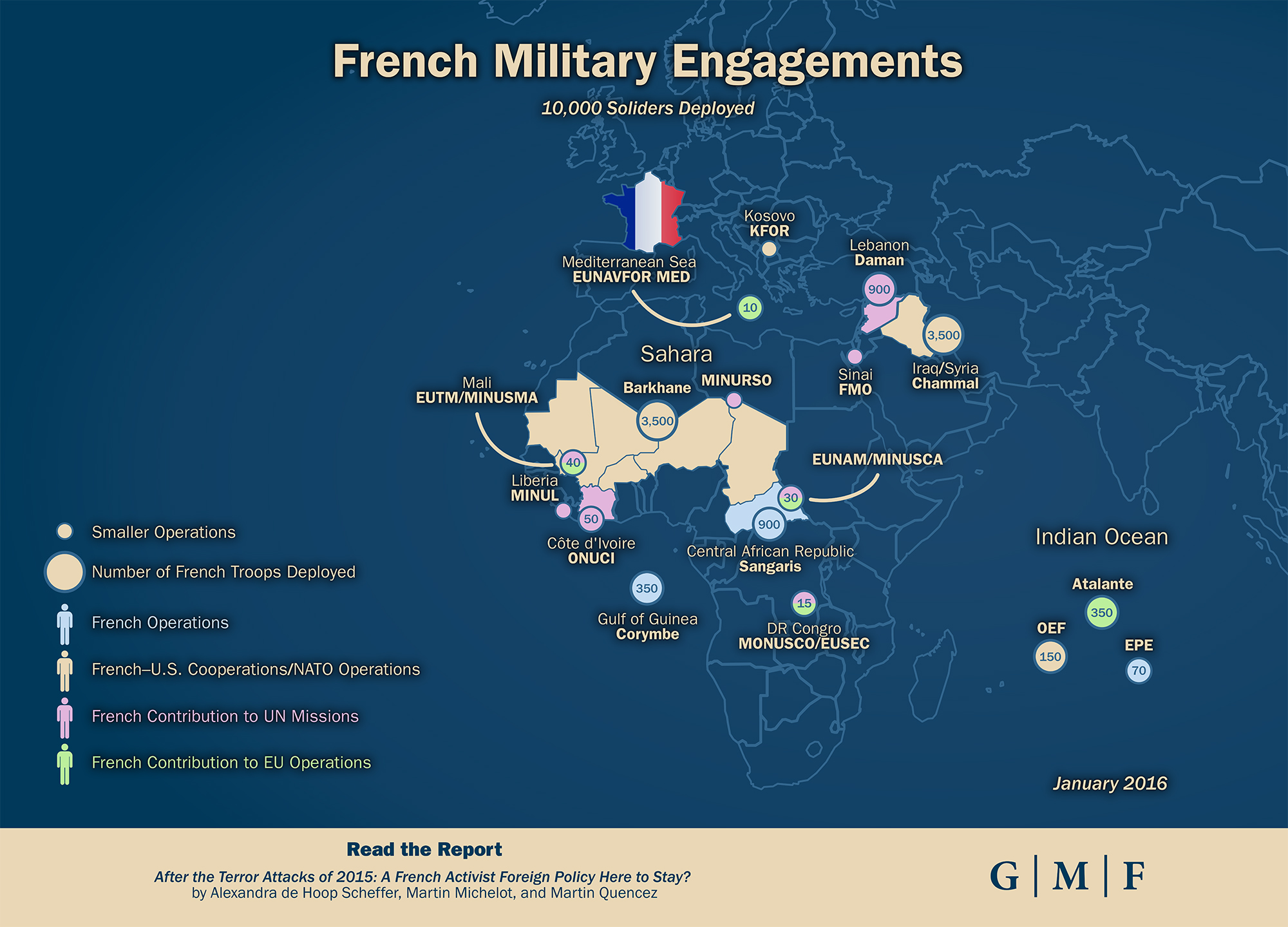french-engagements.jpg