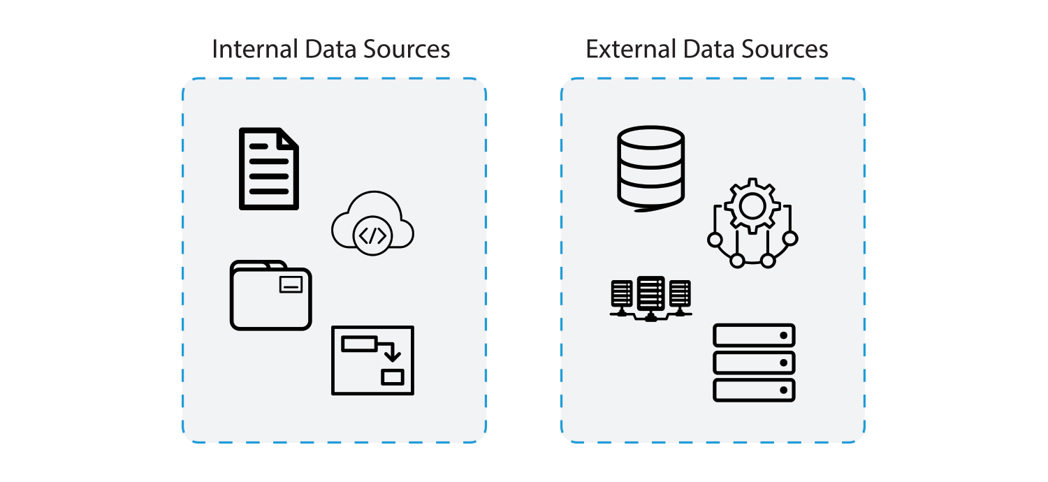 What you need know about Business Intelligence
