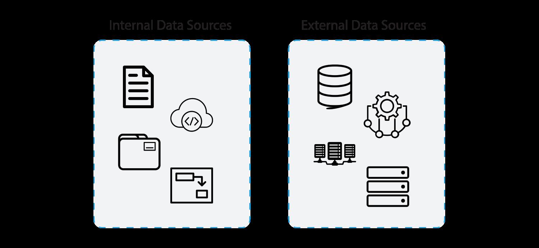 Silo data sources