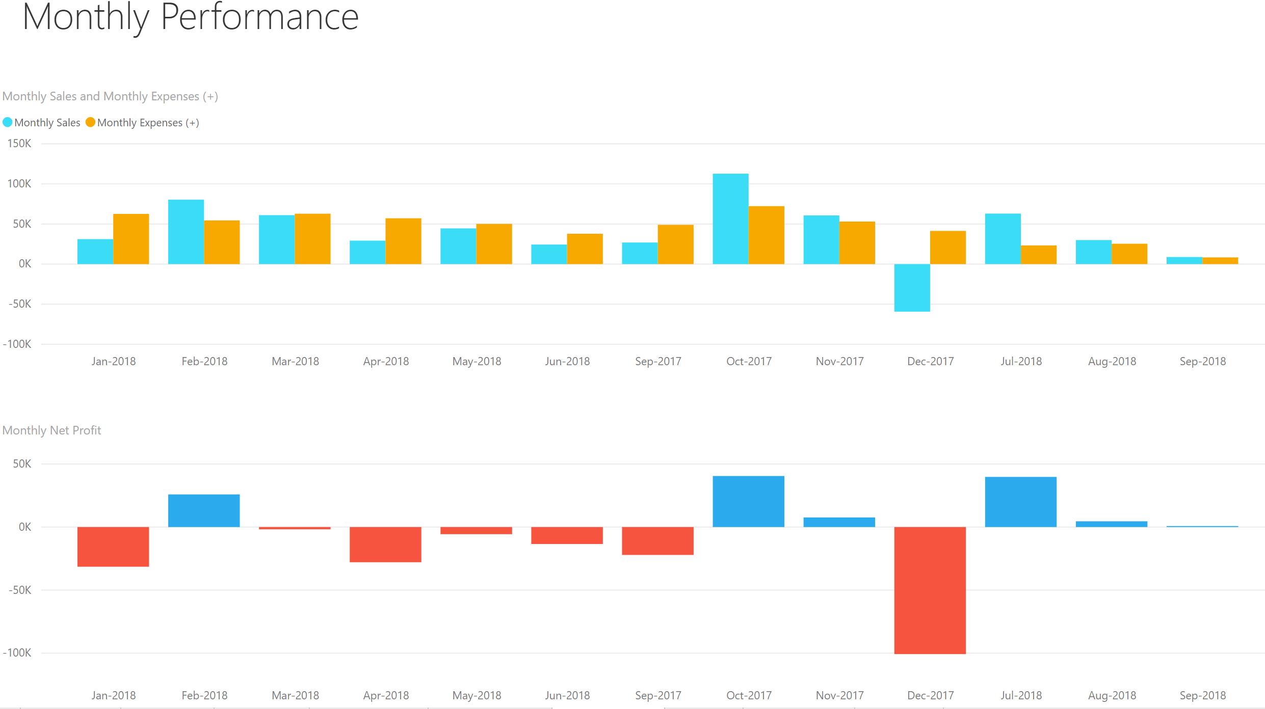 A BI static report