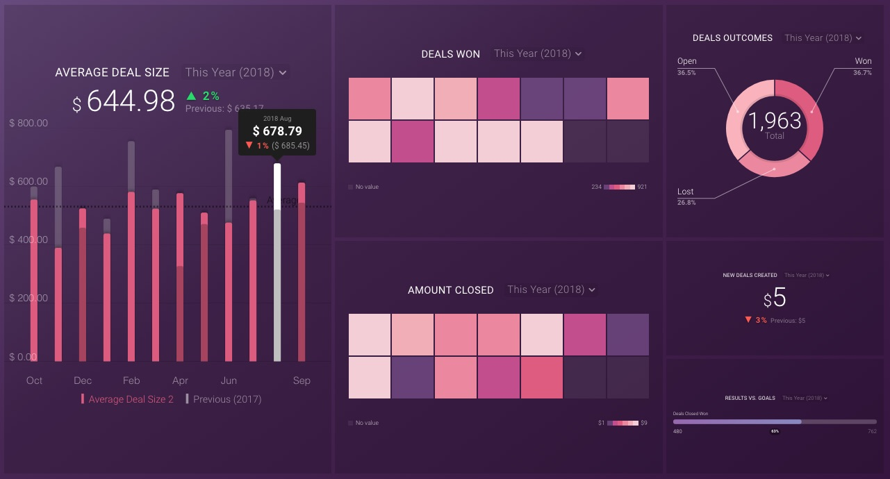 Databox-Dashboard-Example-2.jpg