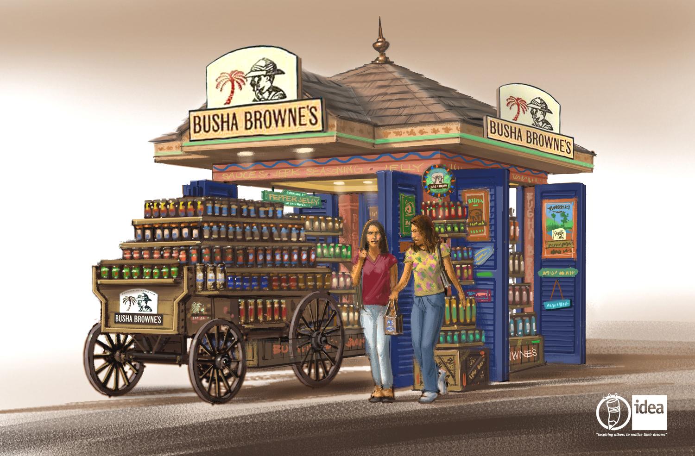 Kiosk rendering