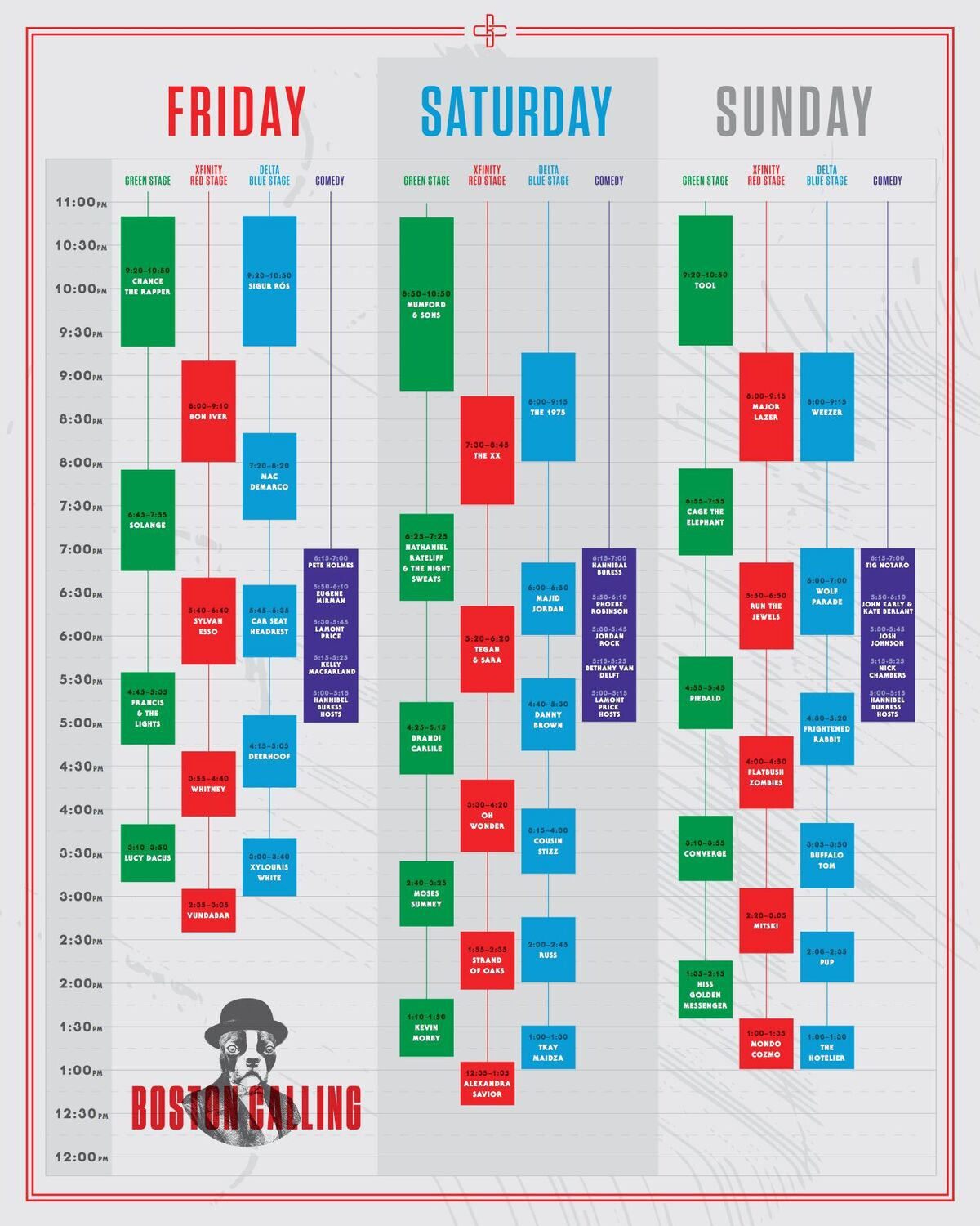 Day by day schedule for performances