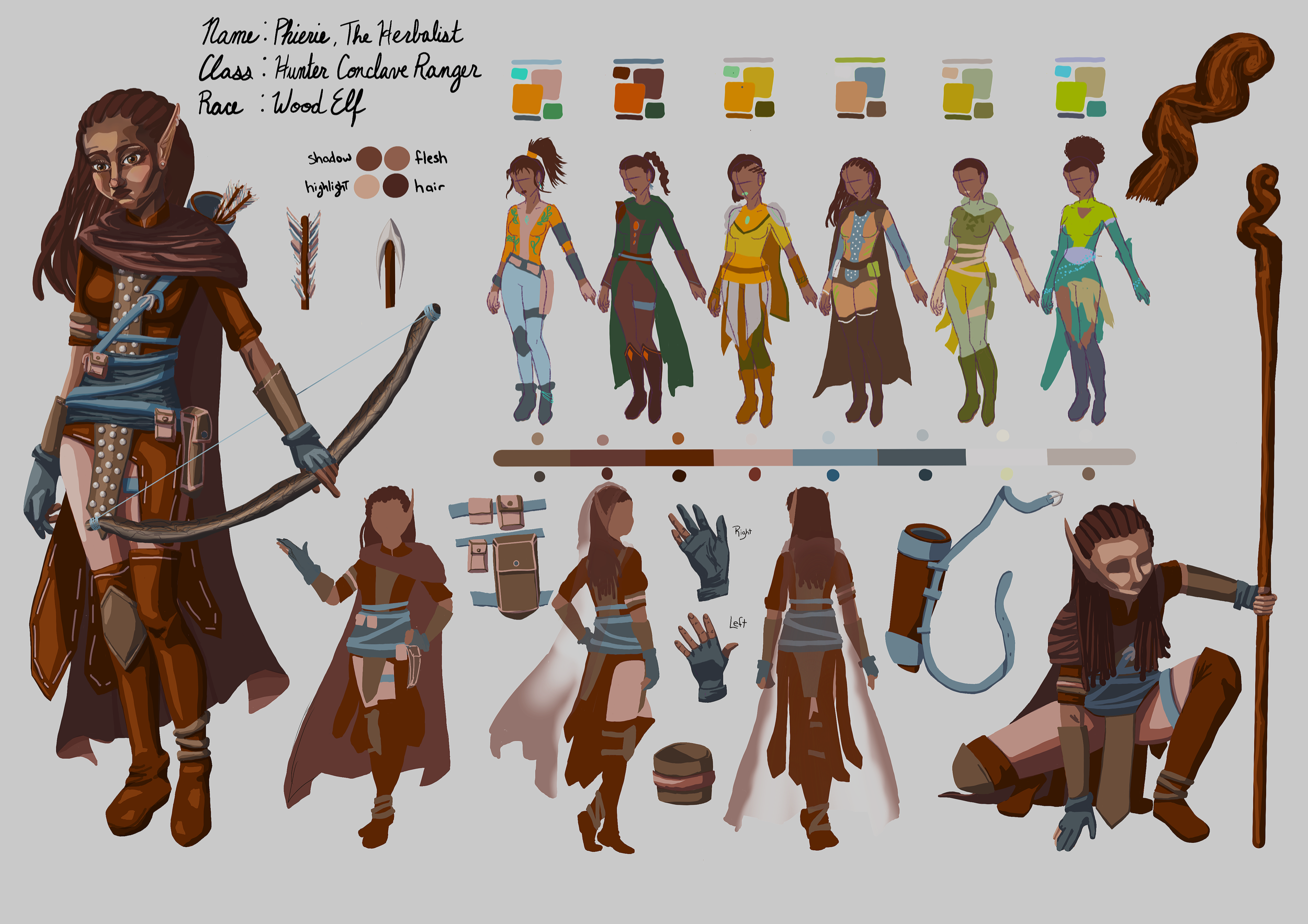 The Herbalist, Concept and Turnaround
