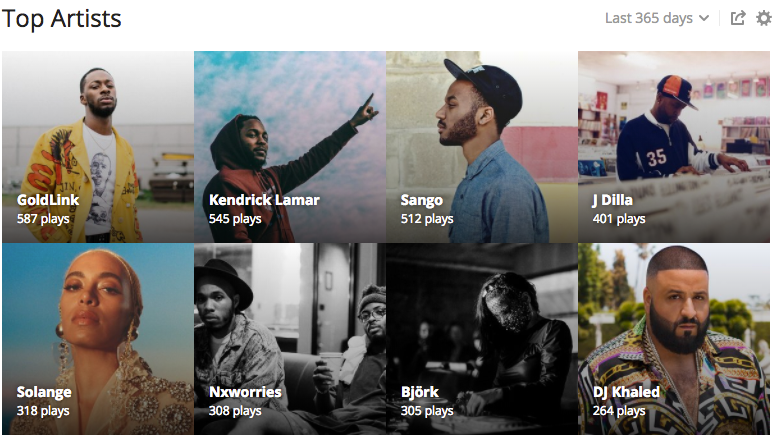 MisterJT Last.fm 2017 Top Artists
