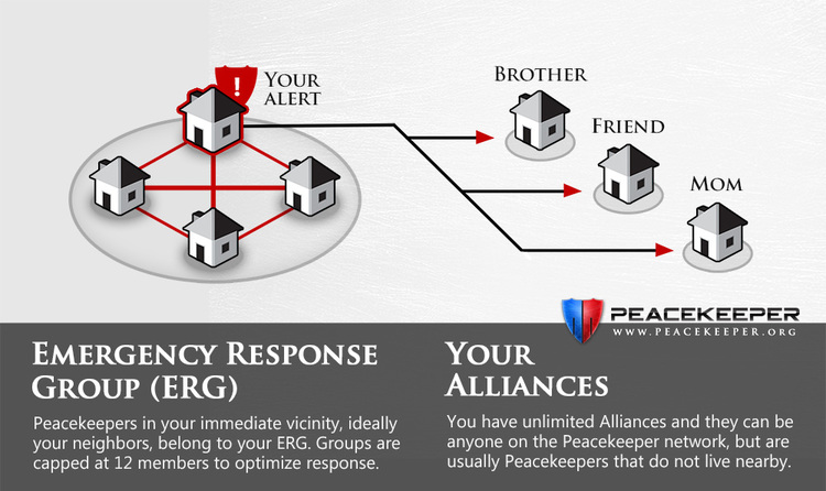 Flow-Chart-EMR-vs-Alliance-5.jpg