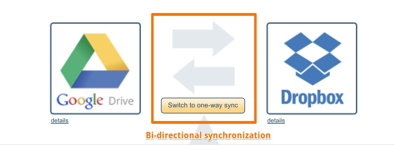 bi-directional_sync.png