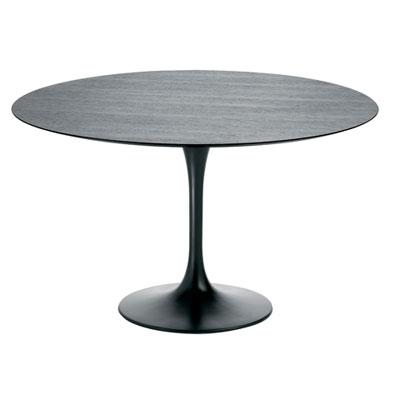 Scion Table