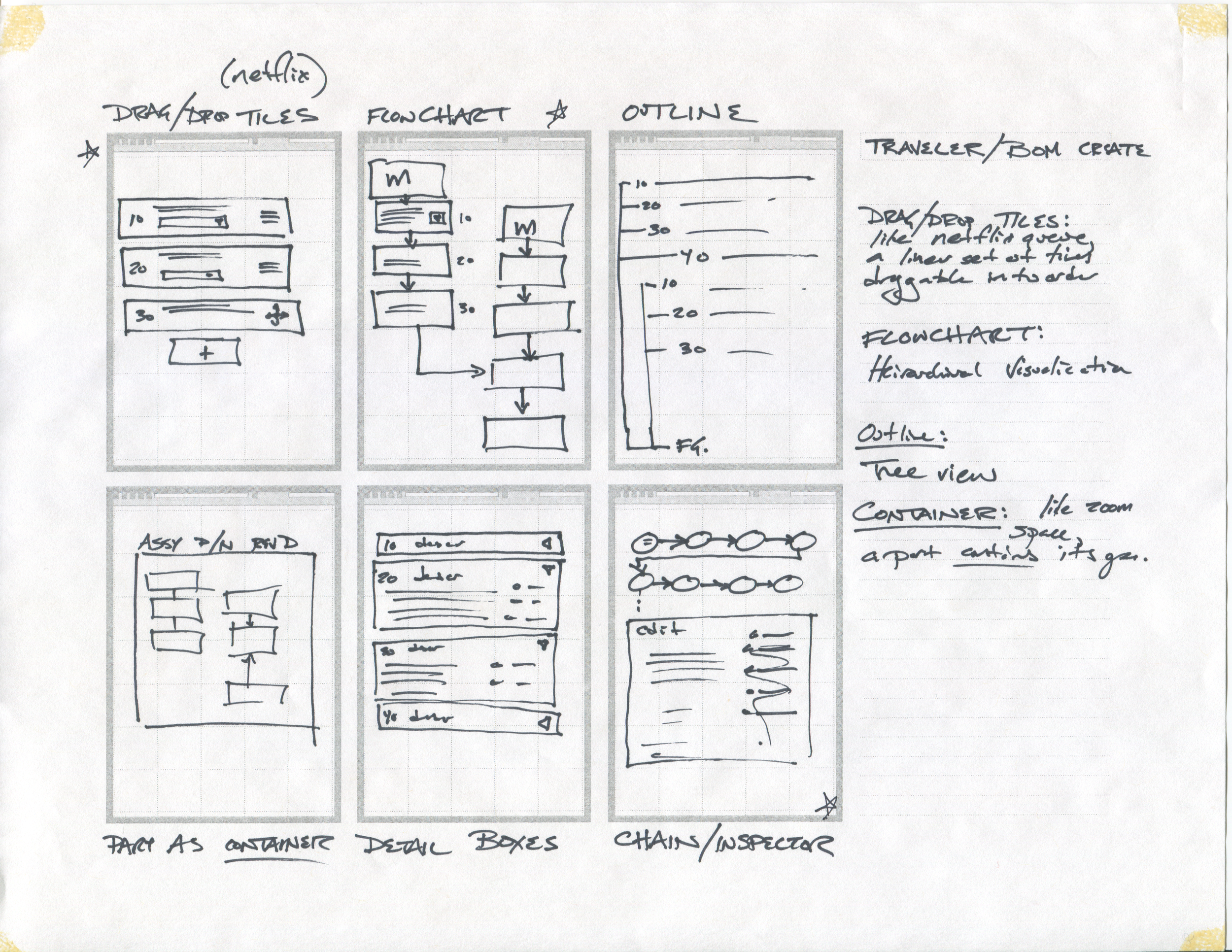 Broad ideation sketching for production workflow display & editing