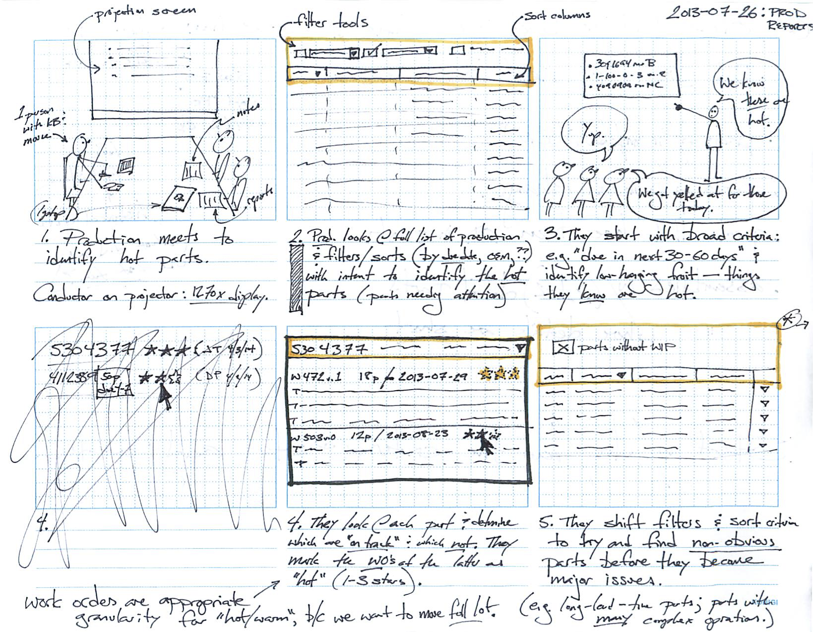 Production storyboard: defining how and why the production report view would be used (part 1)