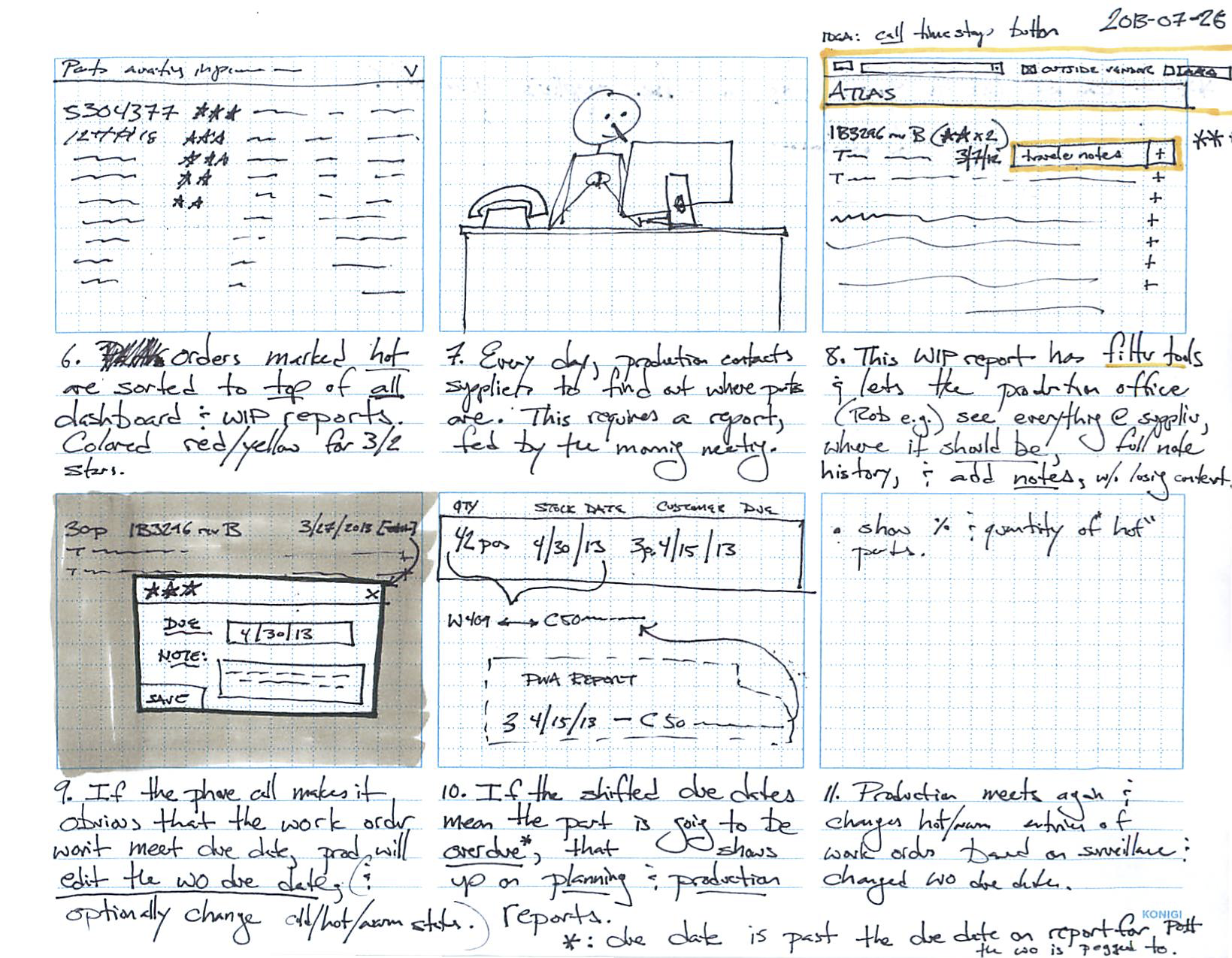 Sketching storyboards with first pass ideas at the functional elements