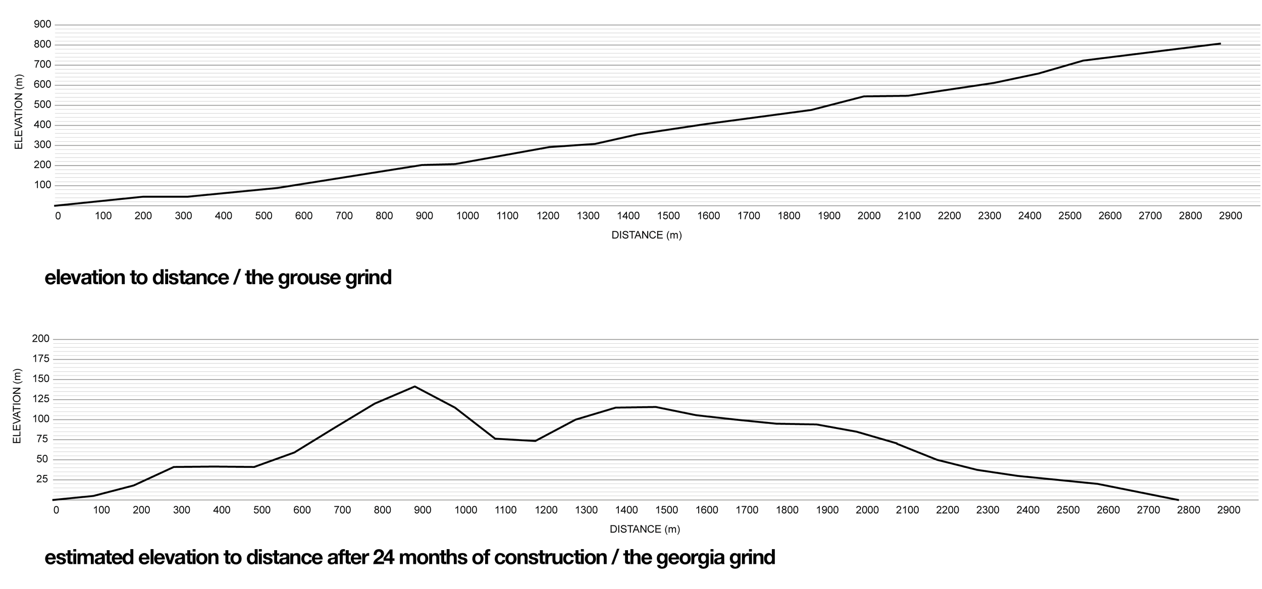 Section Diagram_Grouse vs Georgia Grind.png