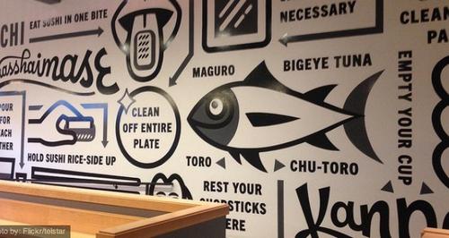 SFGate — Opening: Ichi Sushi & Ni Bar