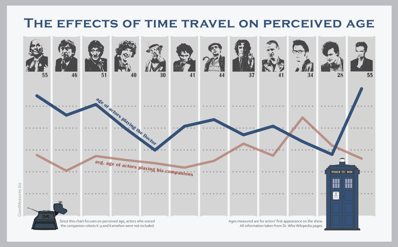 updated-time-travel-border-419x673.png
