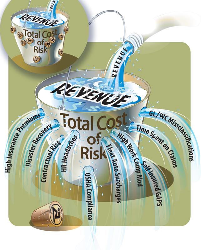 The Cost of Risk        Client: PI Insurance Groupvia Mindseye Advertising  Medium:   Vector Art (Adobe Illustrator)