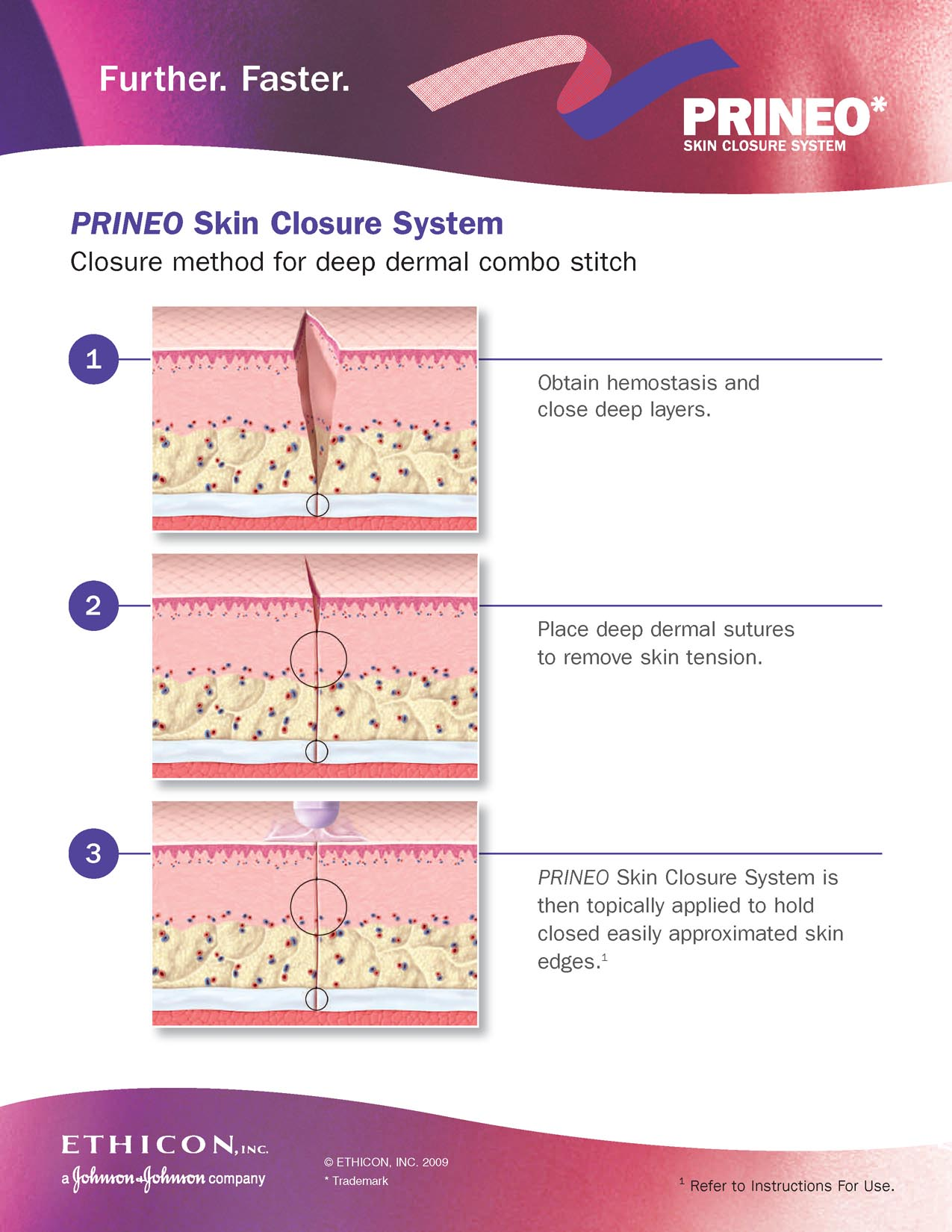 Prineo Quick Reference Guide_Page_1.jpg