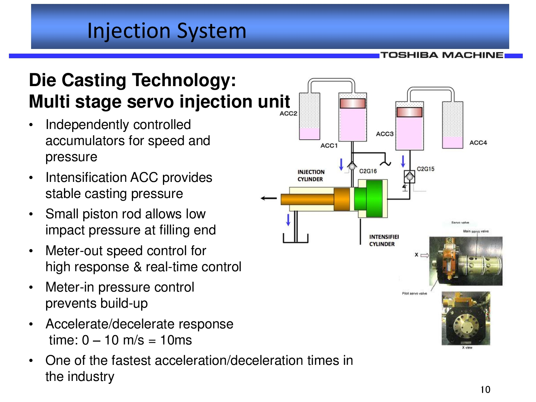 Toshiba Servo Injection