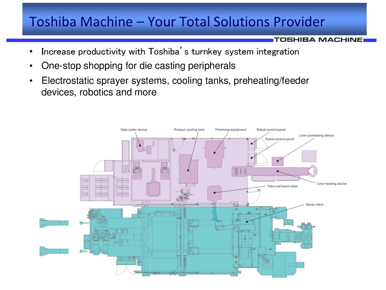 Toshiba Machine Die Casting