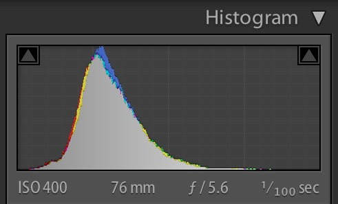 The histogram from the original JPEG, notice the large amounts of space between the ends and our graph