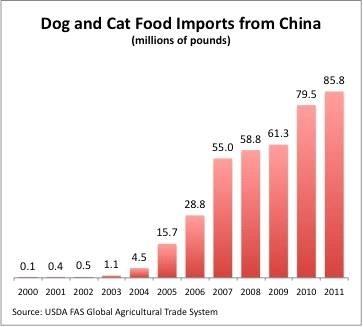 graph-dog-treats