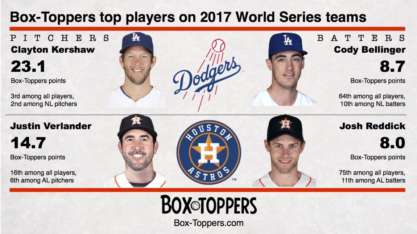top world series players 17.jpg