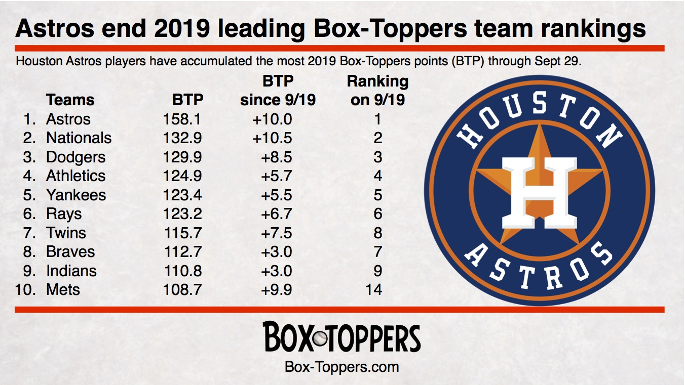 team rankings 20190929.jpg