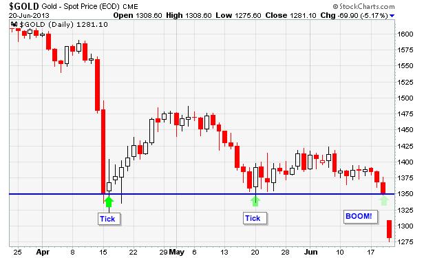 Tick Tick Boom suport failure in gold.